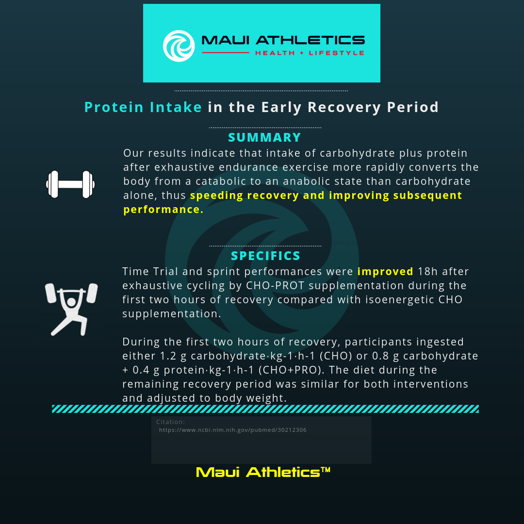 Protein Intake in the Early Recovery Period