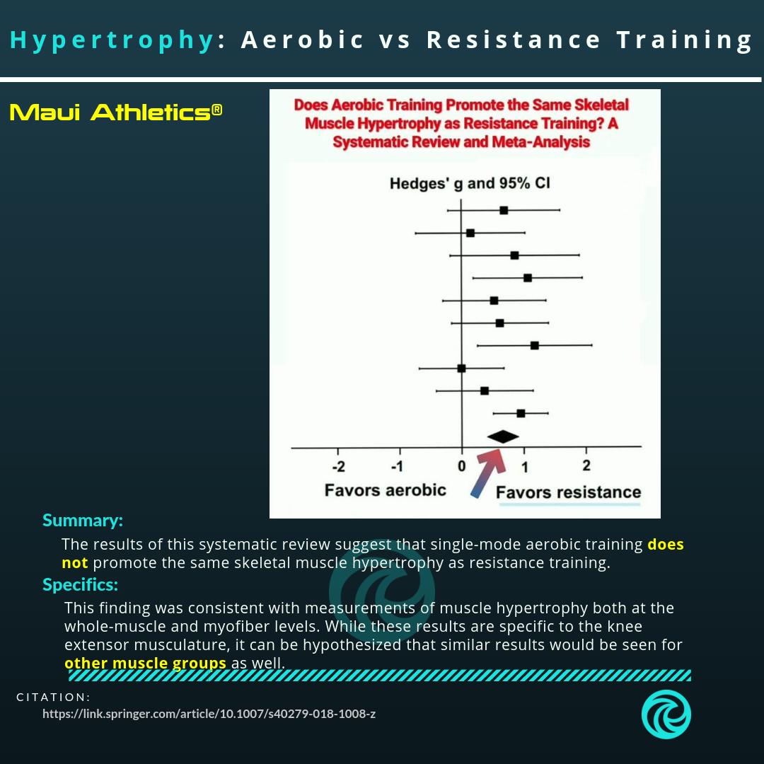 Hypertrophy: Aerobic vs Resistance Training - Maui Athletics