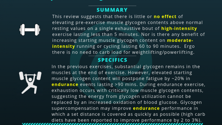 Carbohydrate-Loading and Exercise Performance