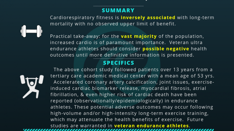 Cardiovascular Health Implications