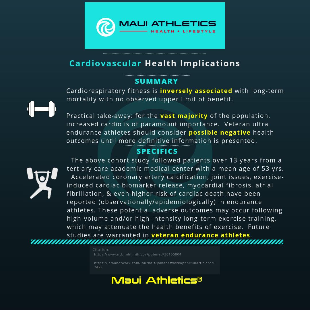Cardiovascular Health Implications