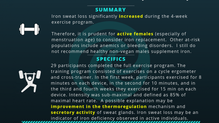 Physical Activity and Iron Loss