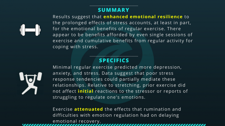Exercise and Emotional Stress