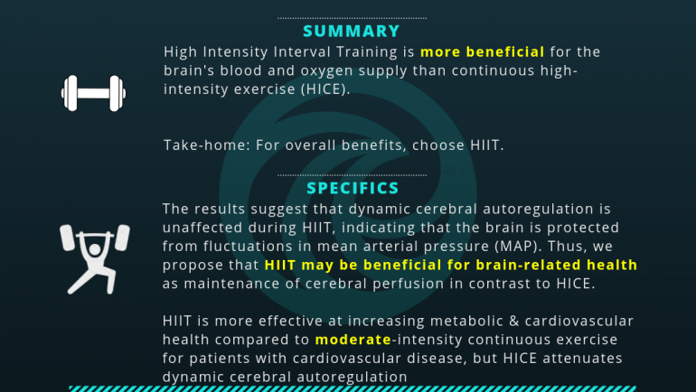 HIIT and Brain Health