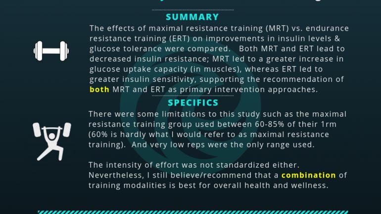 Insulin Sensitivity and Resistance Training