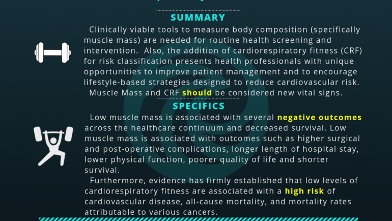 Markers of Health