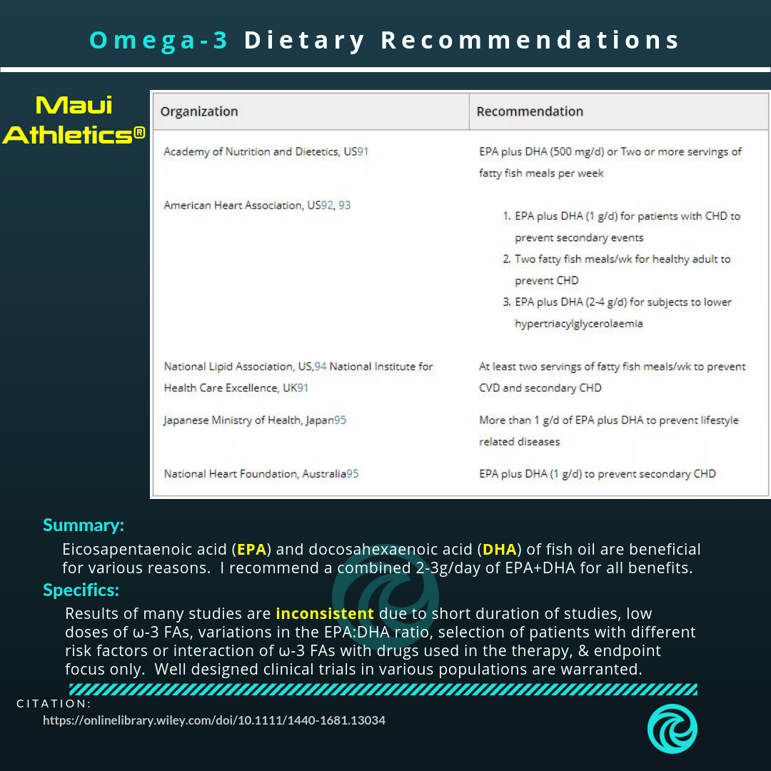 Omega‐3 Dietary Recommendations