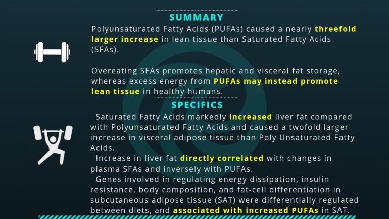 Polyunsaturated Fatty Acids vs Saturated Fatty Acids