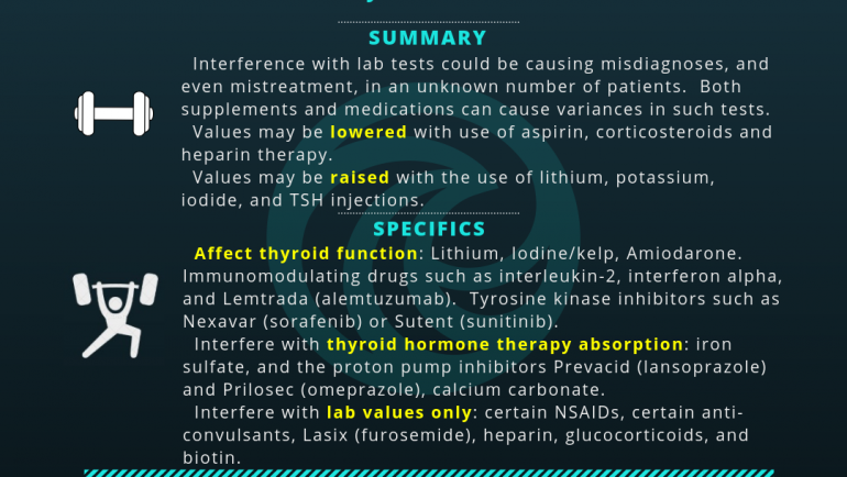 Thyroid Tests