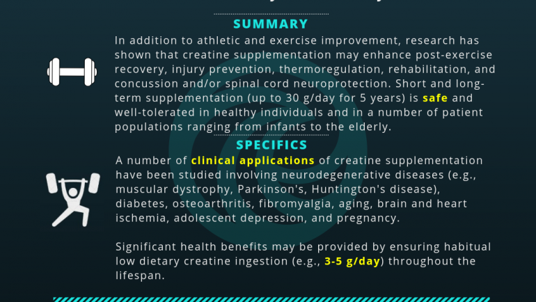 Creatine Safety and Efficacy
