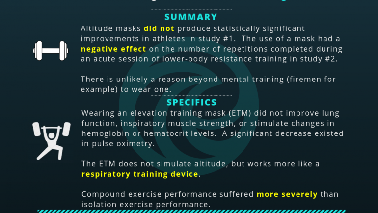 Effect of Wearing an Elevation Training Mask