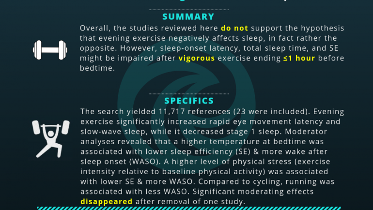Effects of Evening Exercise on Sleep