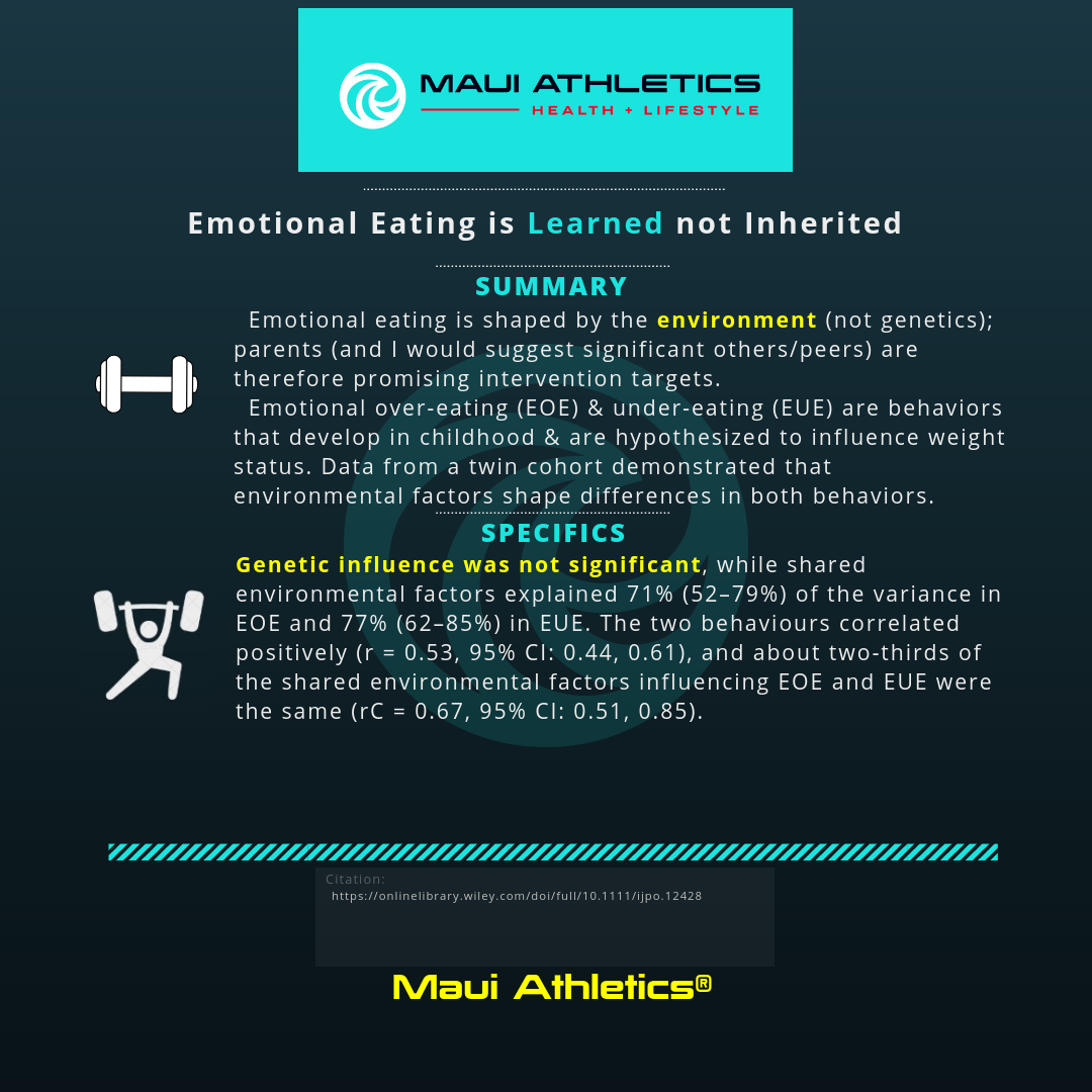 Emotional Eating is Learned not Inherited