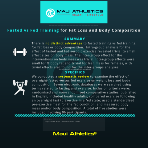 Fasted vs Fed Training for Fat Loss and Body Composition