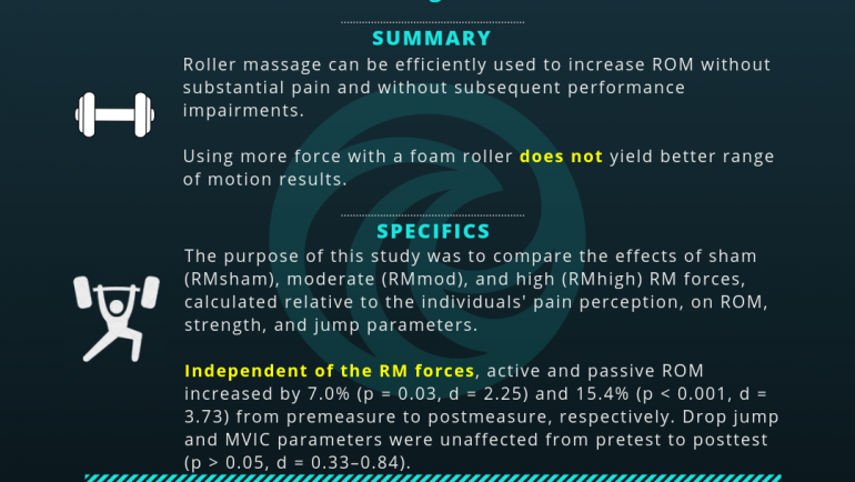 Foam Rolling and Force