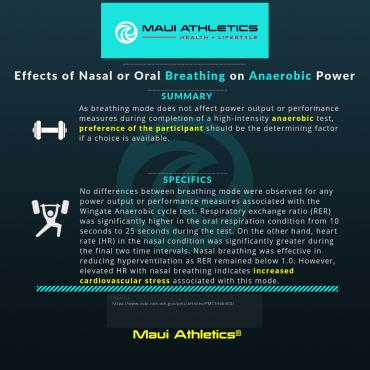 Nasal vs Oral Breathing