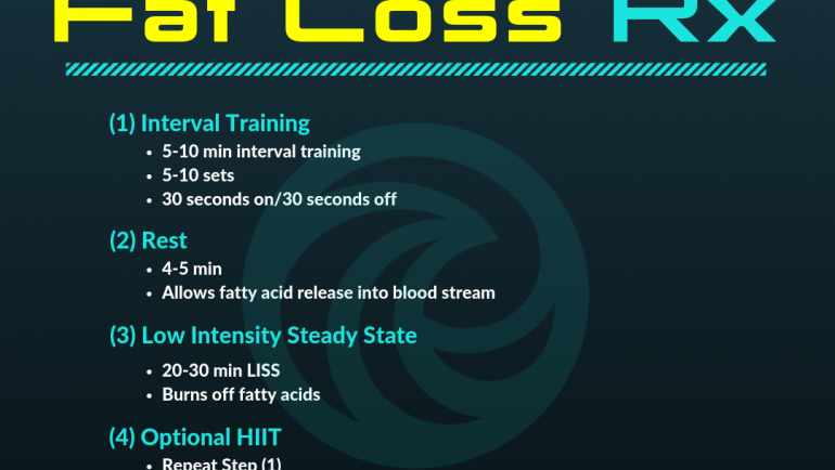 Maui Athletics Fat Loss Cardio
